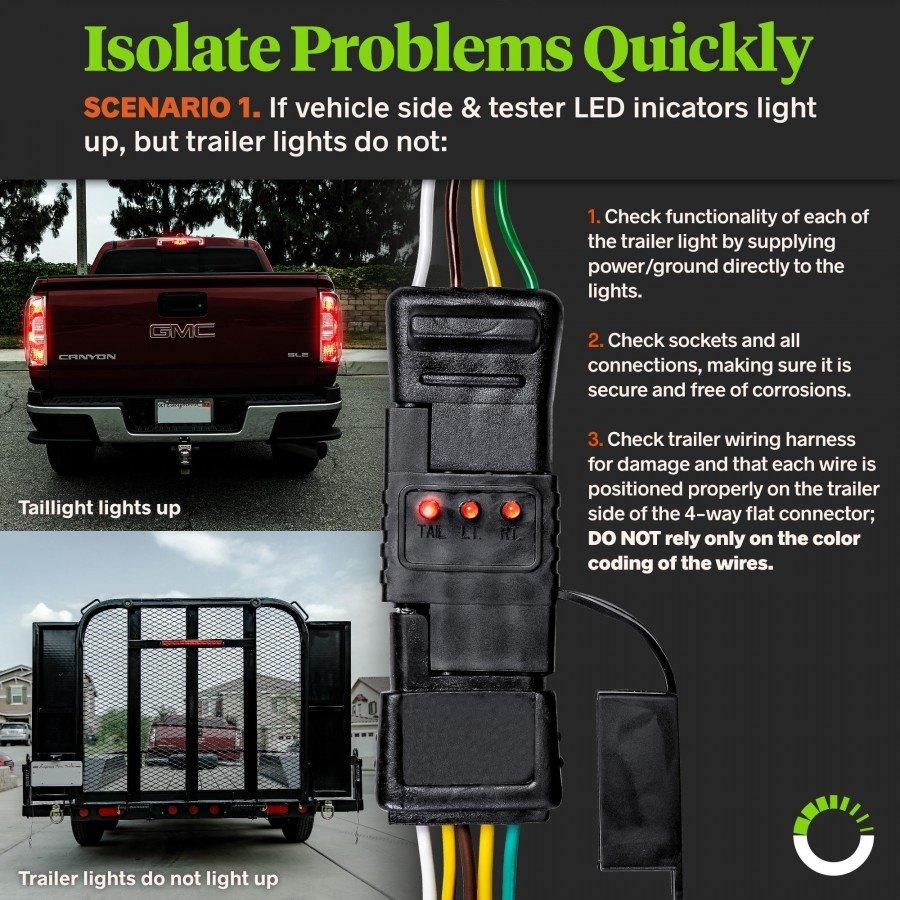 4 Way Flat Circuit Tester Trailer Wiring Lights Harness Prev