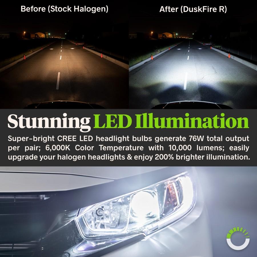 DuskFire R-Series 76W 10,000 Lumens CREE LED Headlight Bulb Kit - 9006 (HB4) | CAZLEDHDL1525-9006