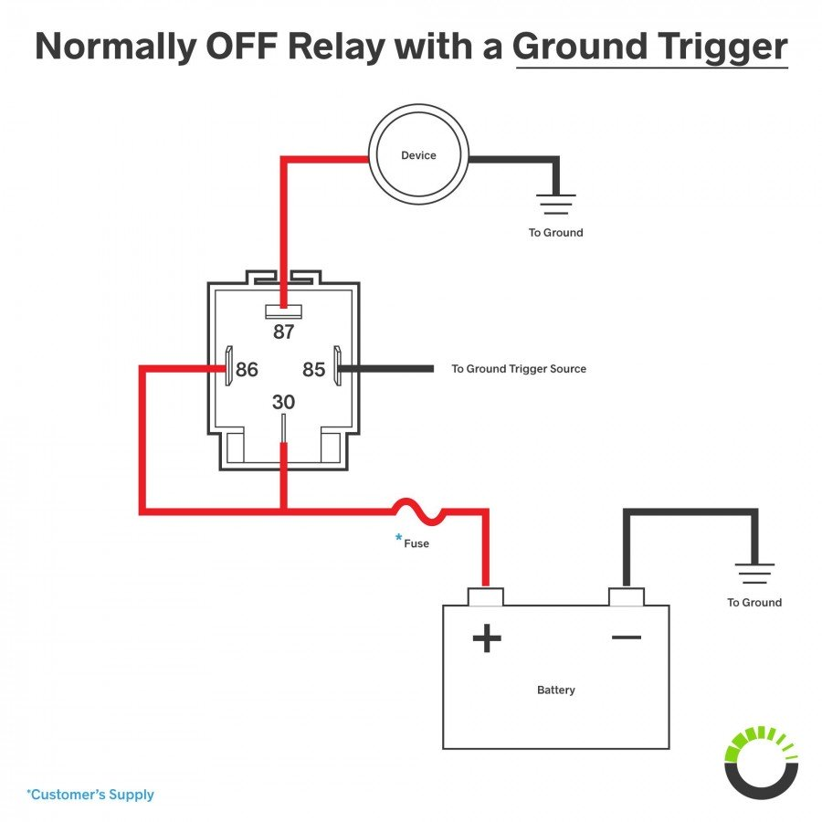DIAGRAM Simple 4 Pin Relay Diagram Wiring Diagram FULL ...