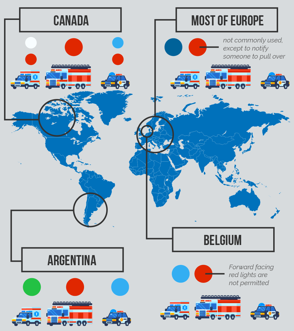 Emergency Lights in Different Countries