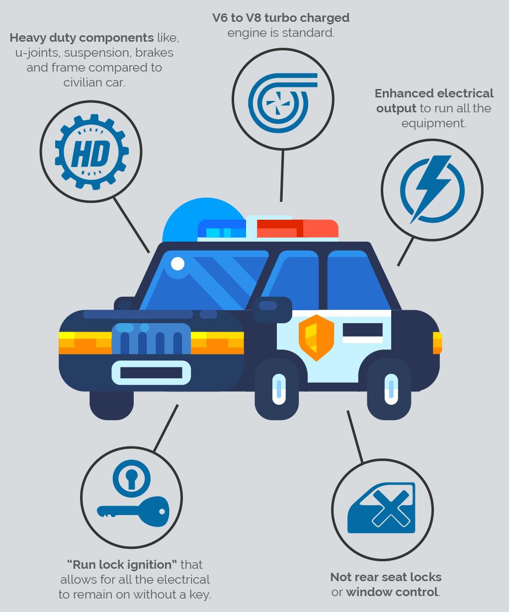 Police Car Enhancements