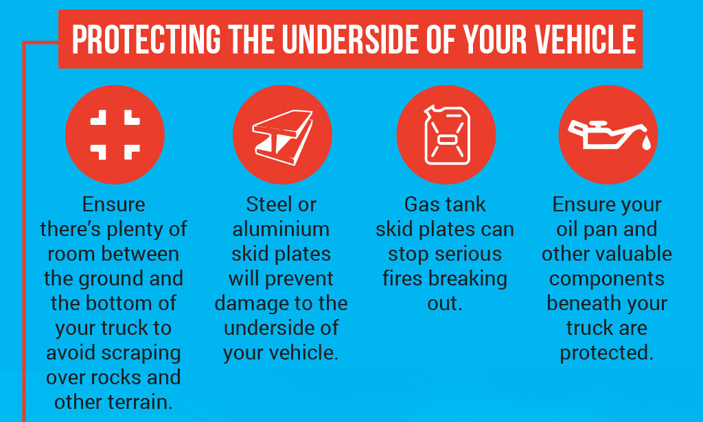 protecting the underside of your vehicle