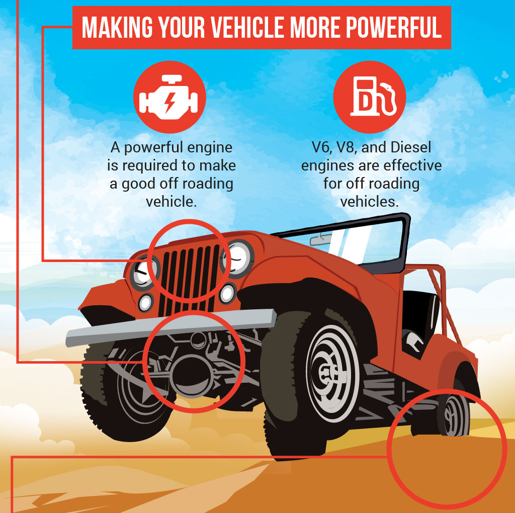 making your vehicle more powerful