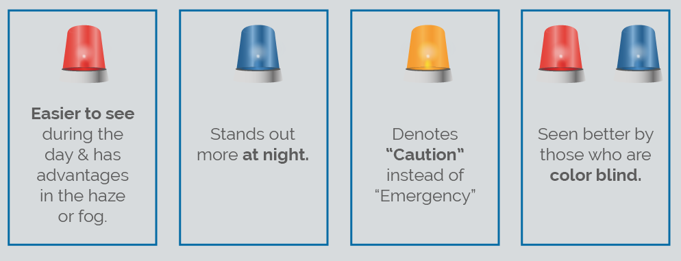 the purpose behind emergency light colors